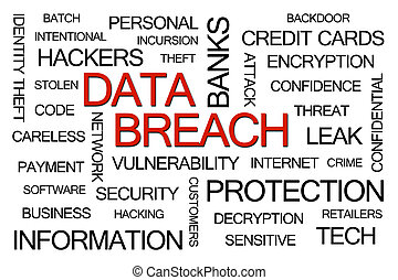 Data Breach Word Cloud on White Background