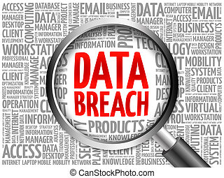 Data Breach word cloud with magnifying glass, business...