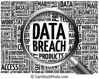 Data Breach word cloud with magnifying glass