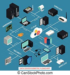 Data Center Isometric Flowchart - Data center isometric ...