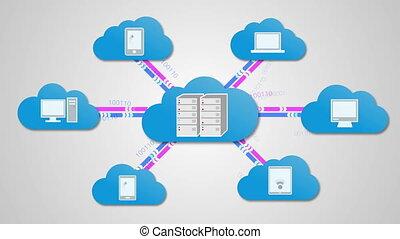 Data exchange Cloud to Cloud