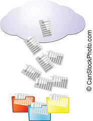 Data from cloud computing