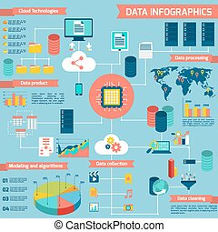 Data infographic set with cloud technologies data processing...
