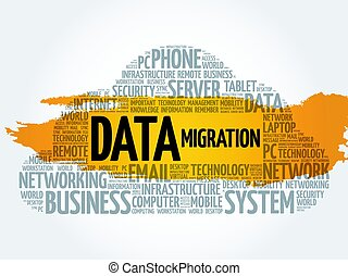 Data Migration word cloud collage, technology concept...