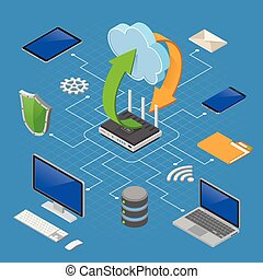 Data Network Cloud Computing Technology Isometric