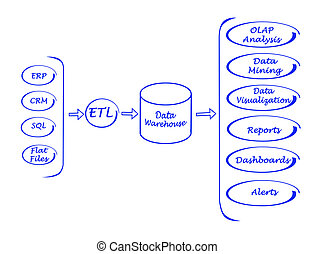 Data processing system