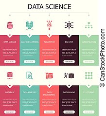 Data Science Infographic 10 option UI design. machine learning, Big Data, Database, Classification simple icons