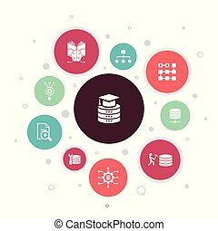Data Science Infographic 10 steps bubble design. machine learning, Big Data, Database, Classification icons