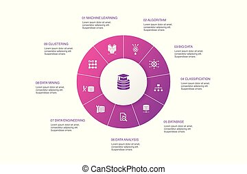 Data Science Infographic 10 steps circle design. machine learning, Big Data, Database, Classification icons