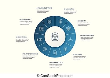 Data science Infographic 10 steps circle design. machine learning, Big Data, Database, Classification simple icons