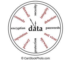 data security clock