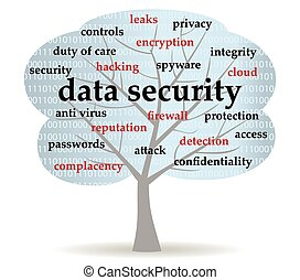 data security tree