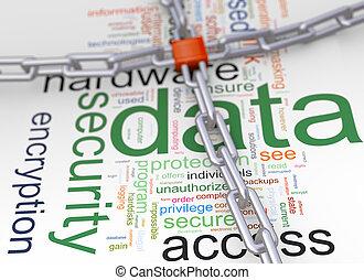 Data security wordcloud