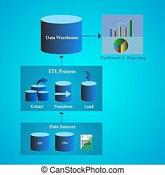 Data Warehouse Architecture - Vector Illustration of Data...