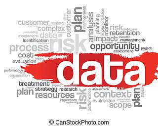 data, wolk, woord