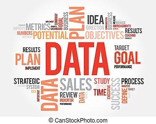 Data word cloud