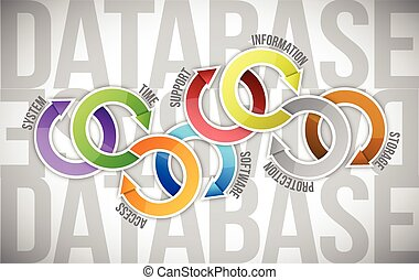 database cycle illustration design