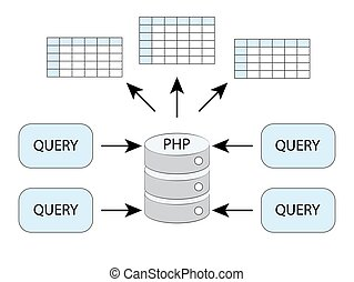 database Query, vector picture for presentations, articles, queries explained, SQL MySQL create table Statement
