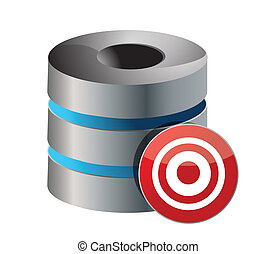 database server with target