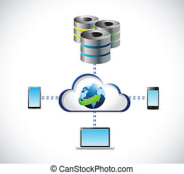 database servers network connection illustration