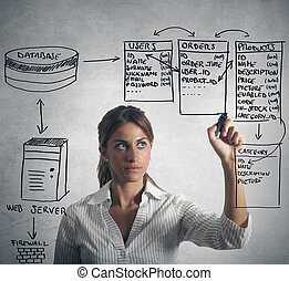Database - Businesswoman drawing database structure