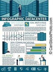 Datacenter Infographics Set - Datacenter infographics set...
