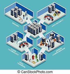 datacenter, isométrique, concept, conception