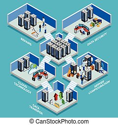 Datacenter Isometric Design Concept - Datacenter isometric...