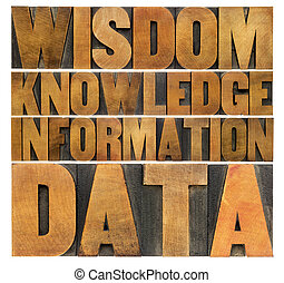 daten, kenntnis, informationen, weisheit
