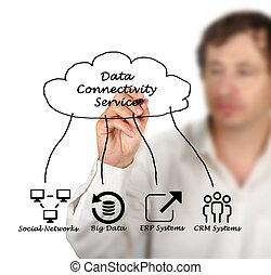 daten, konnektivität, service