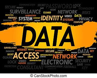 Daten, Wort, Wolke