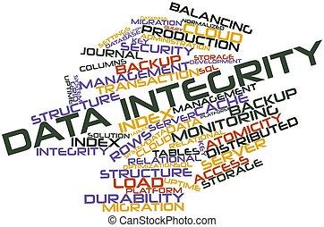 dati, integrità