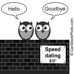 datieren, geschwindigkeit