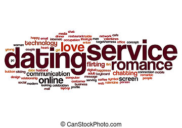 Dating service word cloud
