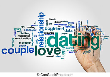 Dating word cloud concept on grey background