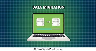 datos de la computadora, migración
