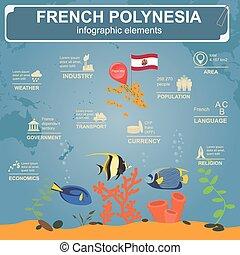 datos, vistas, polinesia francesa, infographics, estadístico