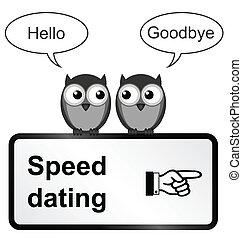 datując, szybkość