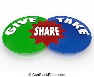 dawać, udzielanie, wpływy, część, diagram, wziąć, venn