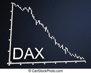 dax, statystyczny