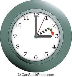 Daylight saving - Dayligt saving time clock