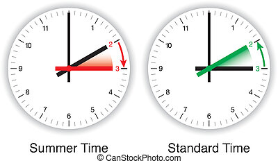 Daylight Saving Time, DST, Summer T - Illustration of...