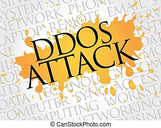 DDOS Attack word cloud