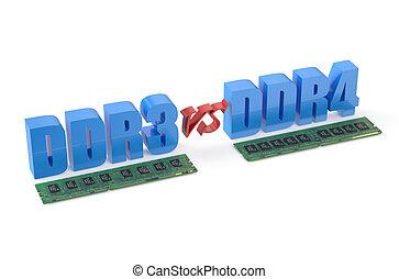 DDR3 versus DDR4 concept