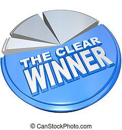 de, duidelijk, winnaar, cirkeldiagram, groot, stuk,...