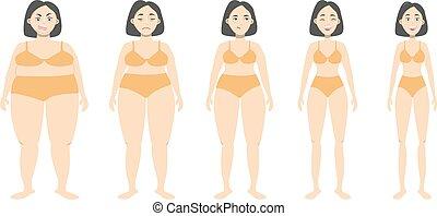 de, grasa, a, fit.