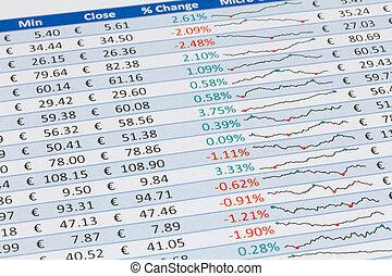 de handel van de voorraad, intraday, data, en, diagrammen,...