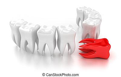 de, teeth