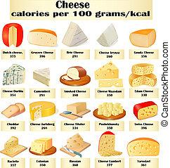 de, un, conjunto, de, diferente, clases, de, queso, con, calorías