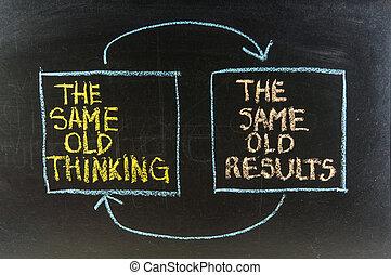 de, zelfde, oud, denken, en, het teleurstellen, resultaten